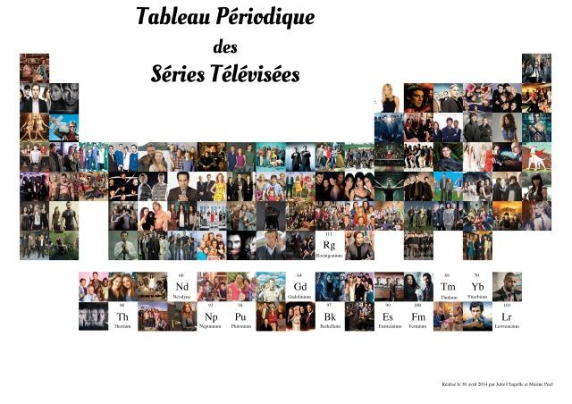 Tableau périodique des séries